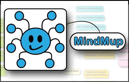 MindMup Making A Mind Map Online on making a graphic organizer, making a process, making a presentation, making a outline, making a mood board, making a checklist, making a cladogram, making a swot, making a powerpoint,